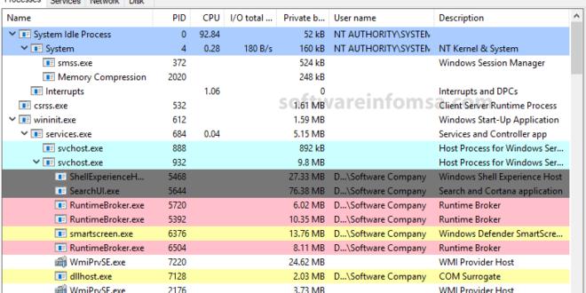 Process Hacker 2.39.124